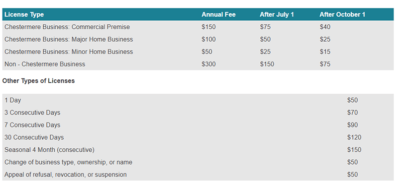 Business License Fees image
