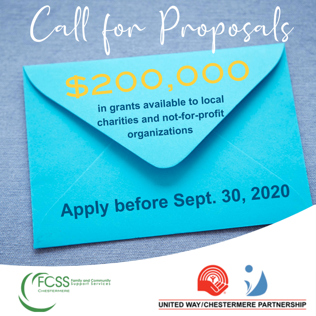 Call for Proposals HSAB Grants