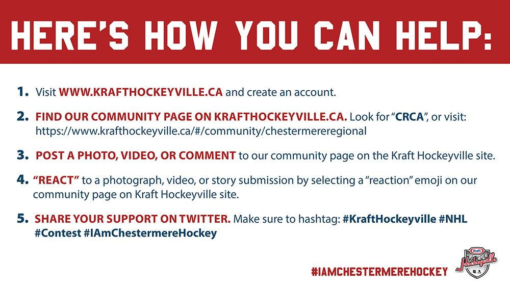 Kraft Hockeyville - how you can help
