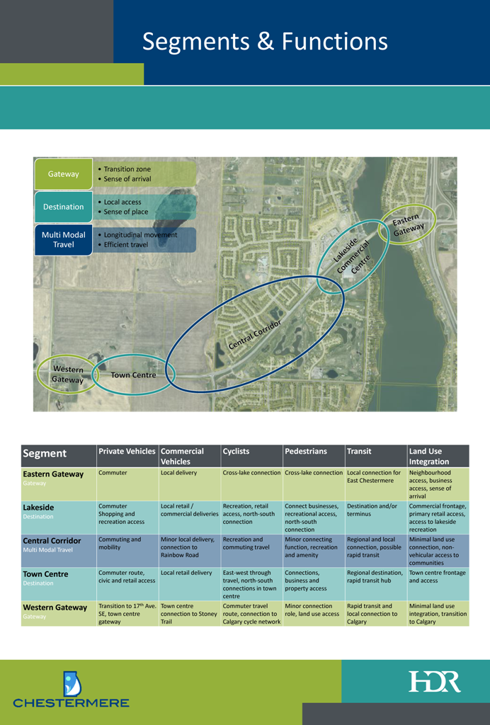 Chestermere Open House Boards FINAL 3.png